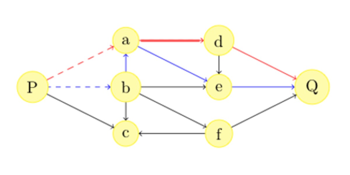 Math: What is Graph Theory and What Applications Are There?