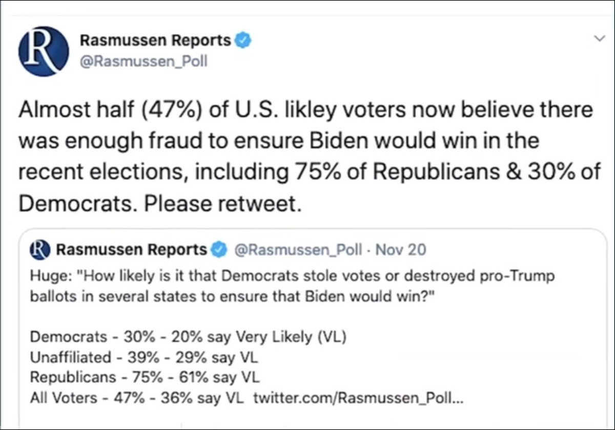 According to Rasmussen, 47% of the public believe the 2020 election was fraudulent. We cannot have a functioning democracy if people don't trust the vote.