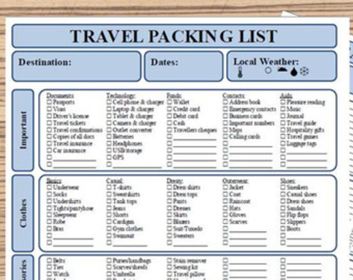 The Delights of Traveling: Packing for a backpacking trip