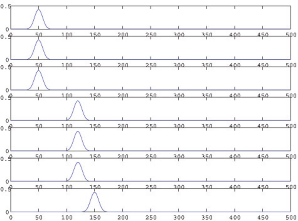 wavelets1