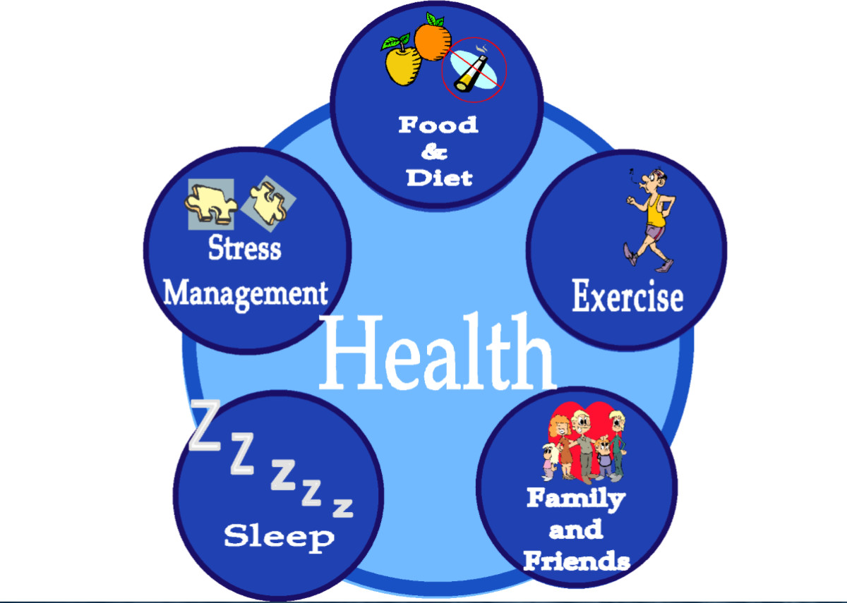 Maintaining a holistic lifestyle and putting first-things-first create the third vital formula that leads to success.