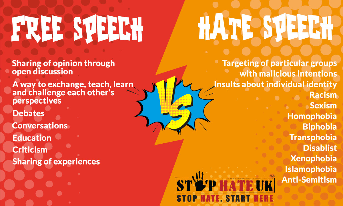 Online Hate, or the Human Condition? Friday's Inspiration 17