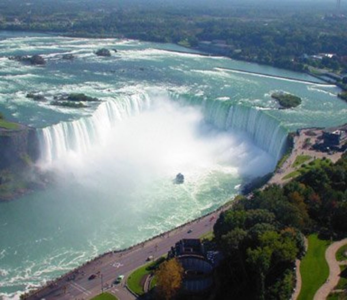 The Niagara River and Niagara Falls