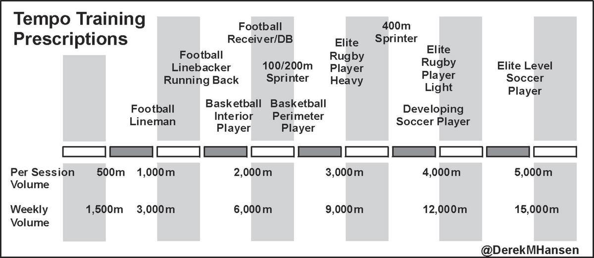improve-endurance-sports