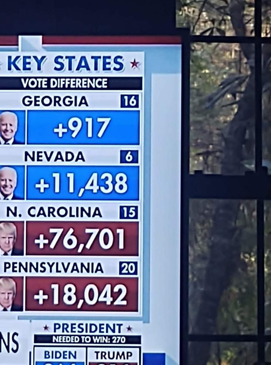 Election numbers the following morning