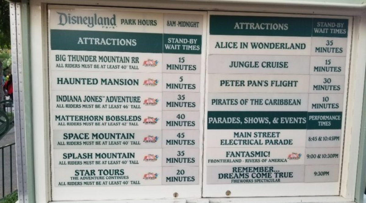 Disneyland wait times around 7PM
