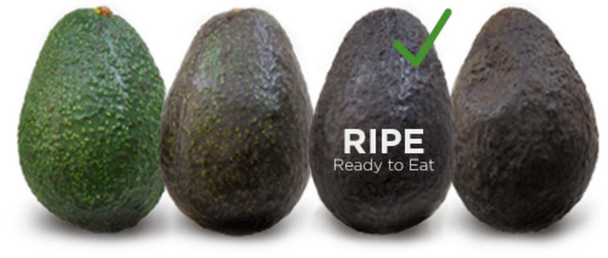 Avocado ripeness guide