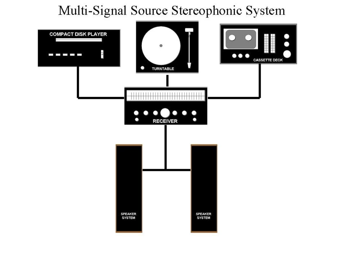 two-channel-stereophonic-reproduction-of-music-and-why-it-matters