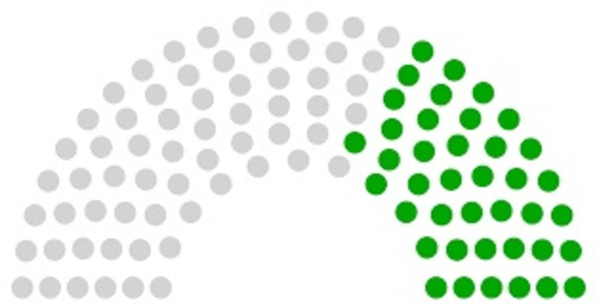 a-dynamic-democracy