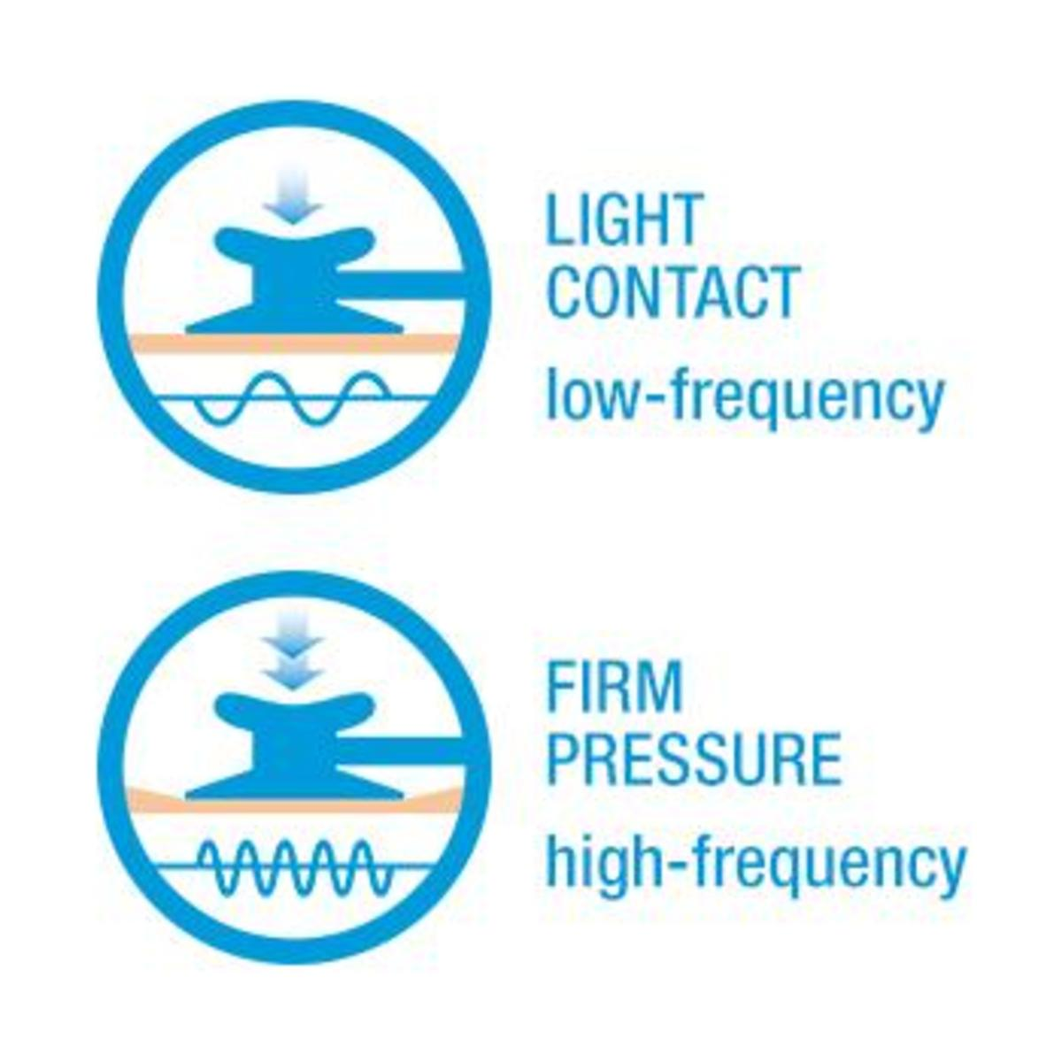 Pressure-sensitive tunable diaphragm