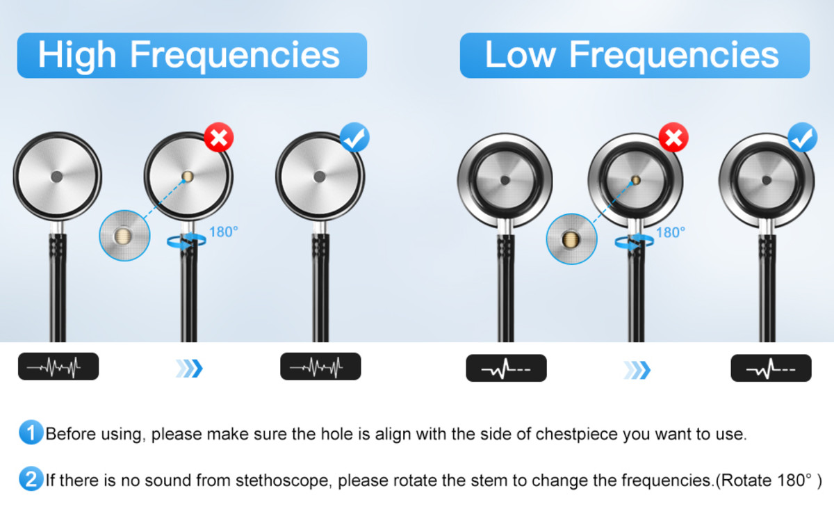 the-stethoscope-