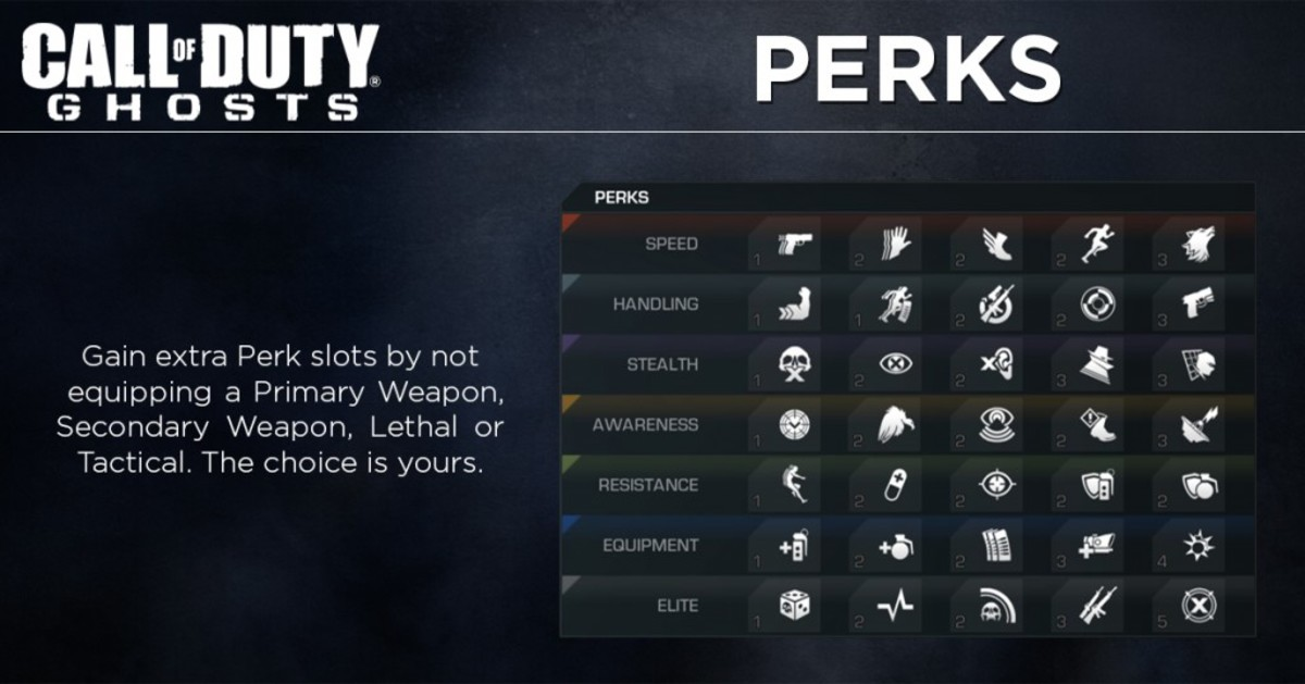 How To Rank Up Fast In Call Of Duty: Ghosts