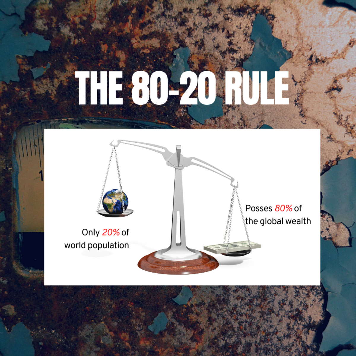 An example of how the 80-20 rule works.