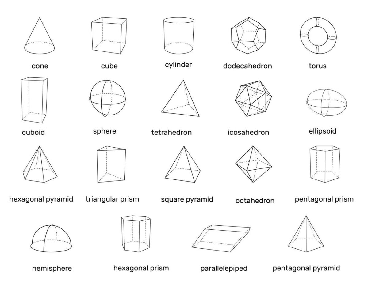 Use shapes to give a three-dimensional look to your object