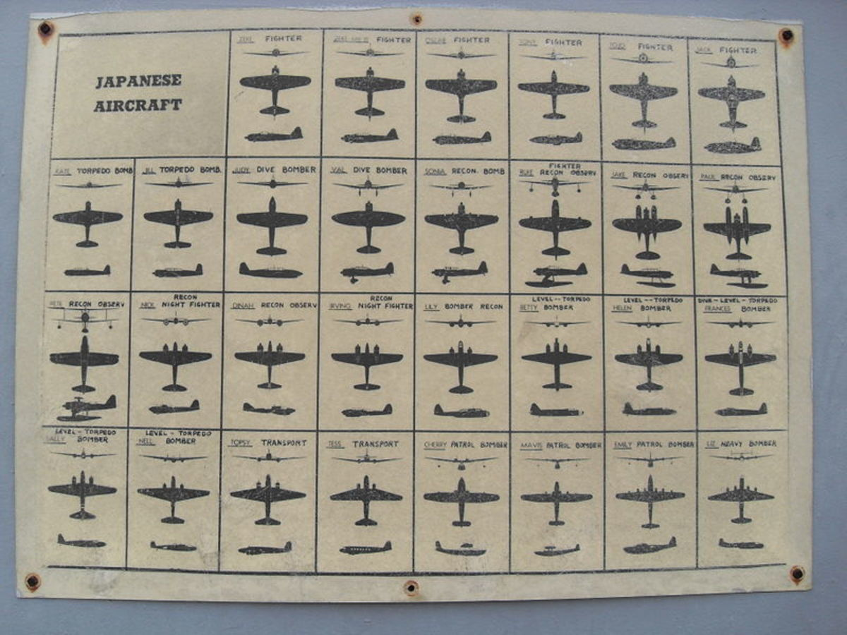 These charts were made to help pilots recognize enemy aircraft