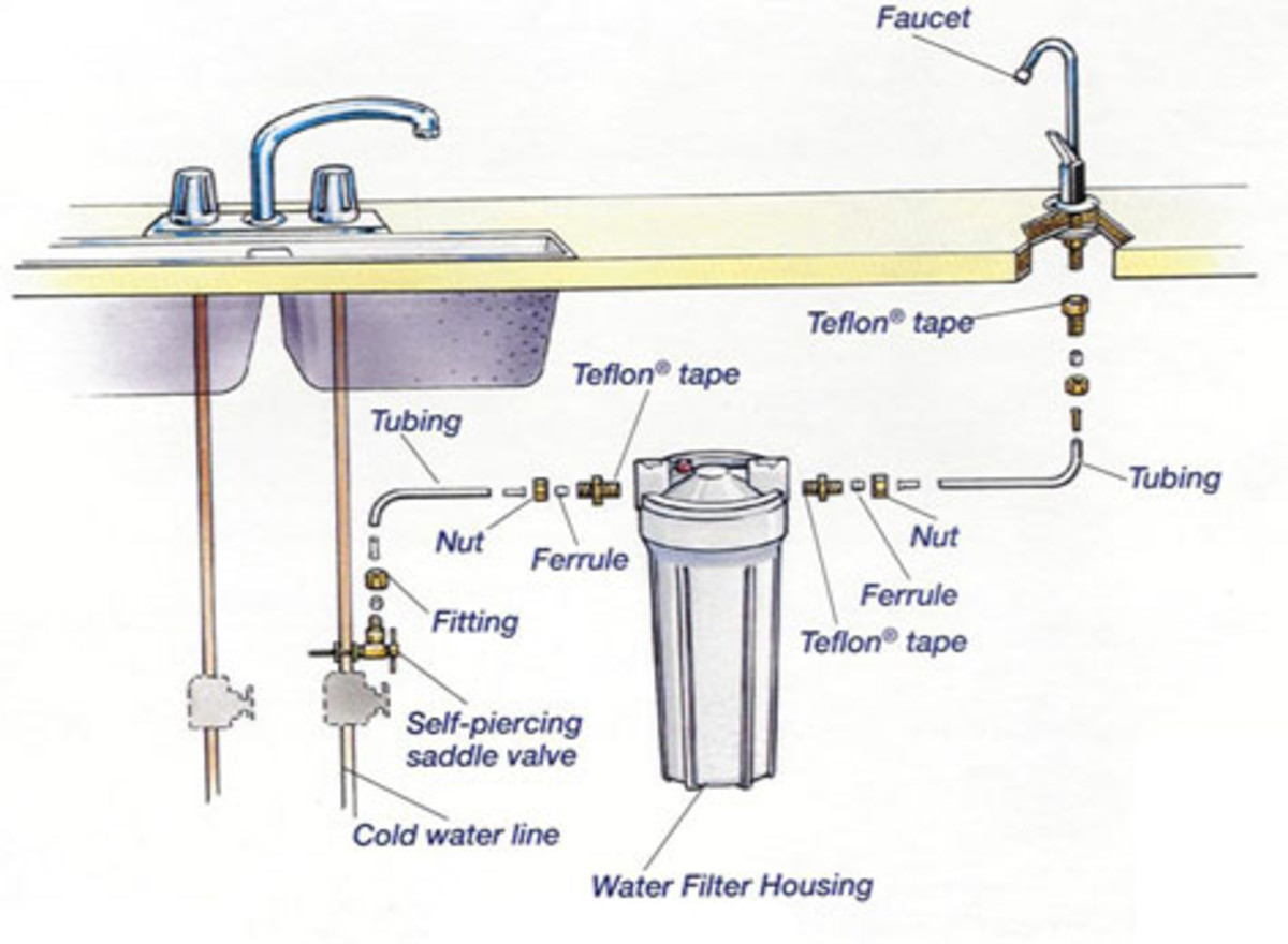 Black and white diagram of water filter system install underneath the kitchen counter top