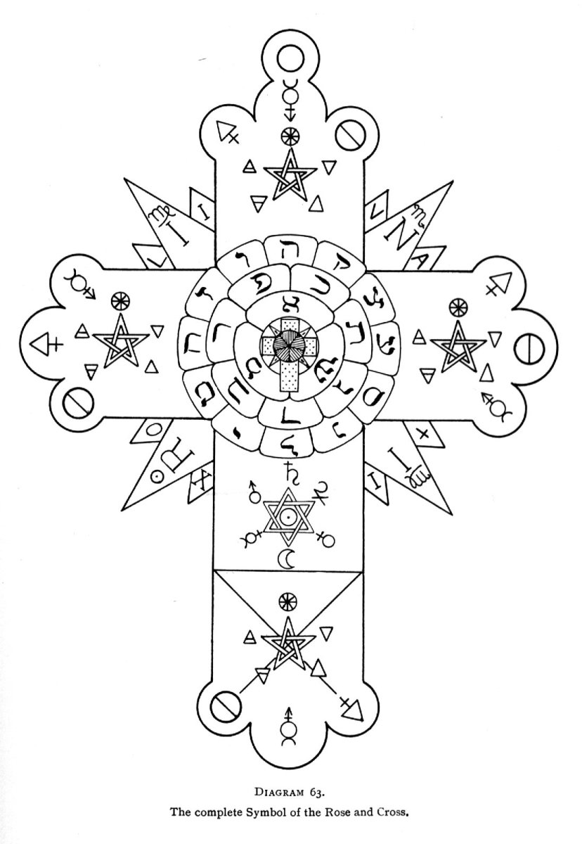 The symbol of the Rosicrucian Order