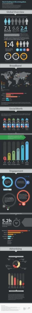 Stats Graphics