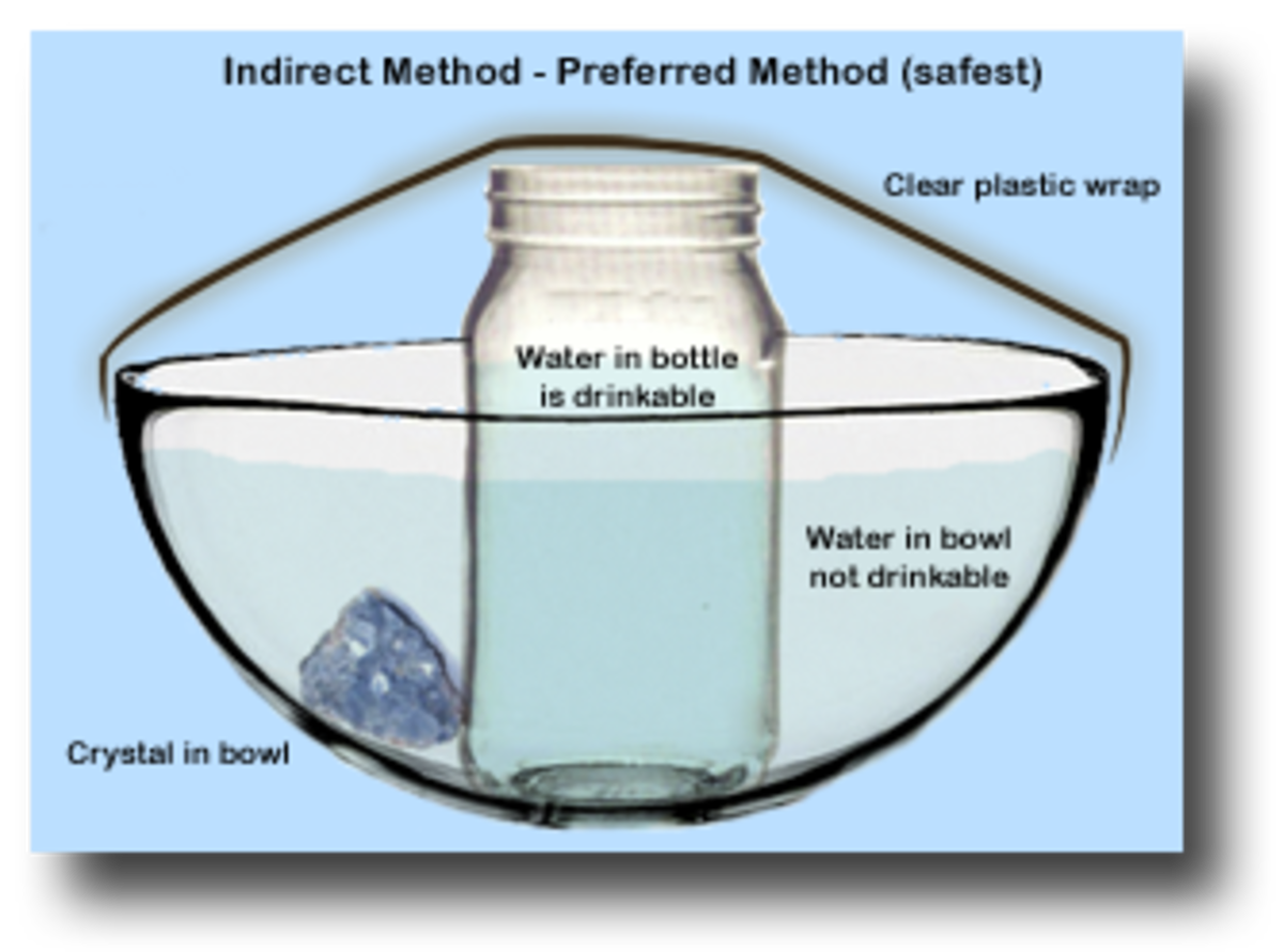 It is very important to understand that the safest method to create an elixir with crystals is to use the indirect method.
