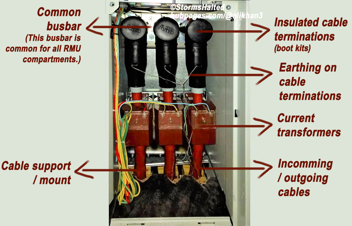 Sealed MV cable termination kits commonly referred to as 'boots' inside an an RMU compartment.