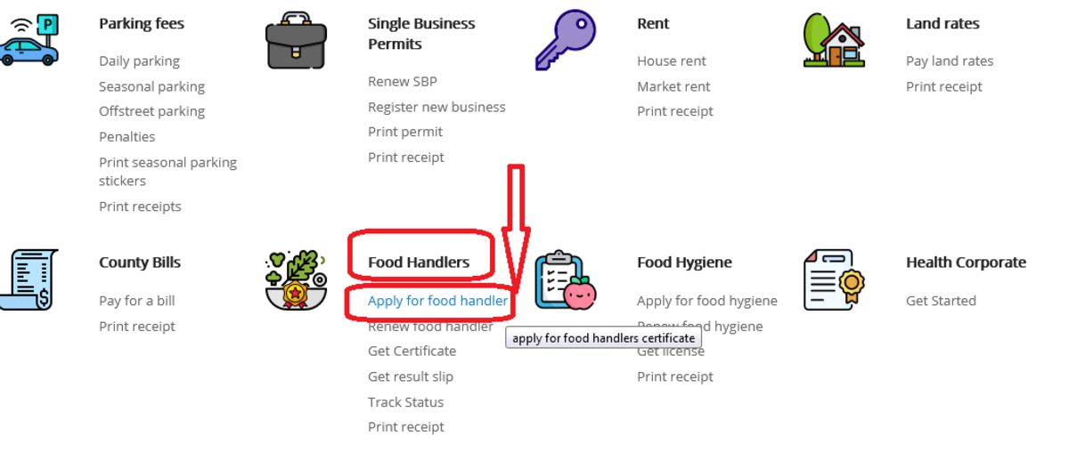 Food Handlers Certificate