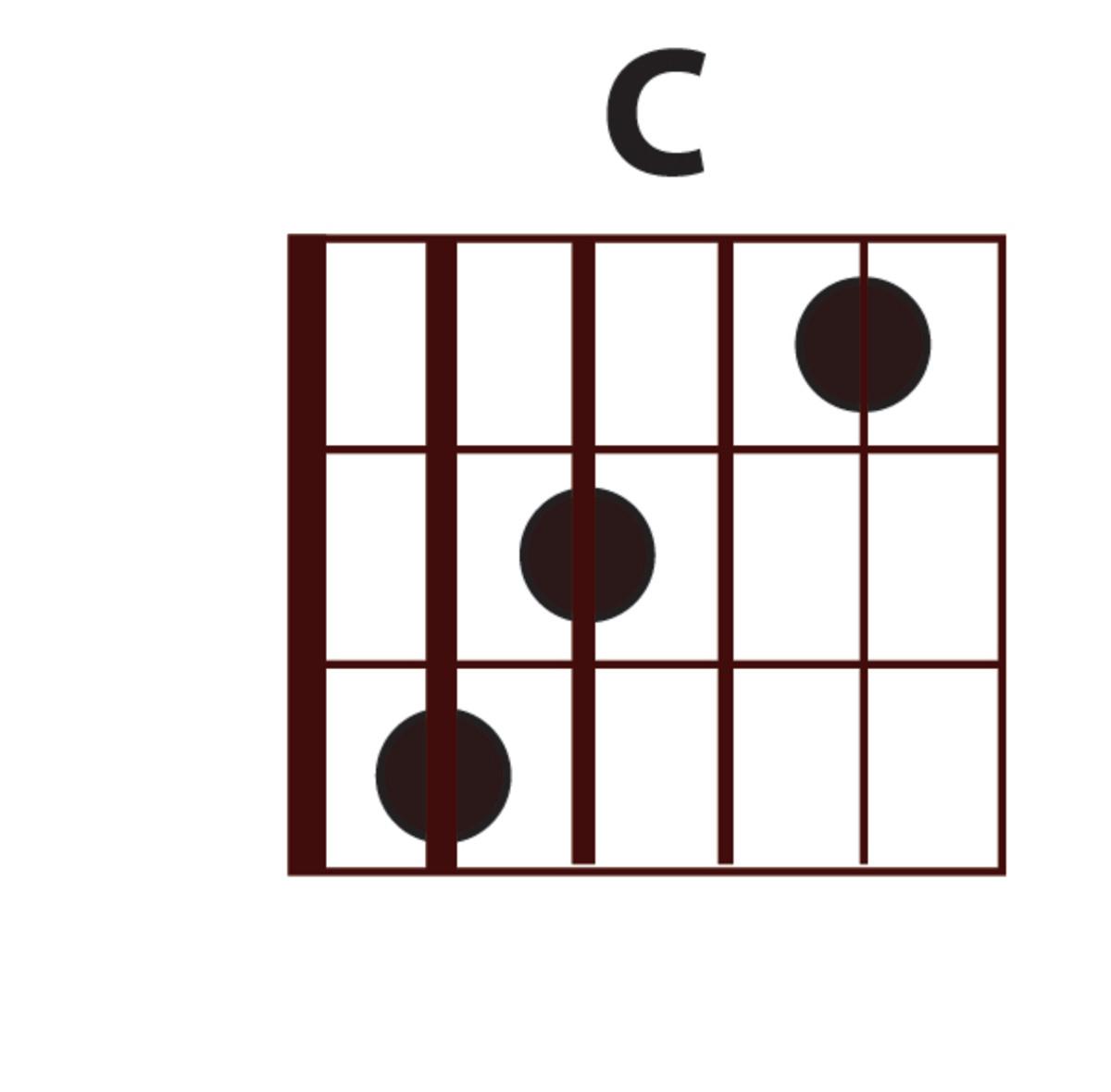 Open C