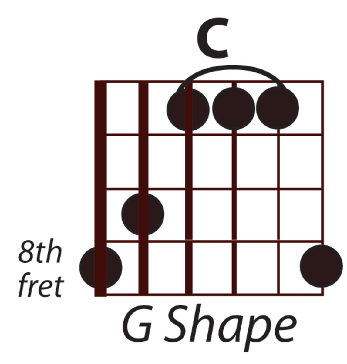 C Major using the Open G Hand Position