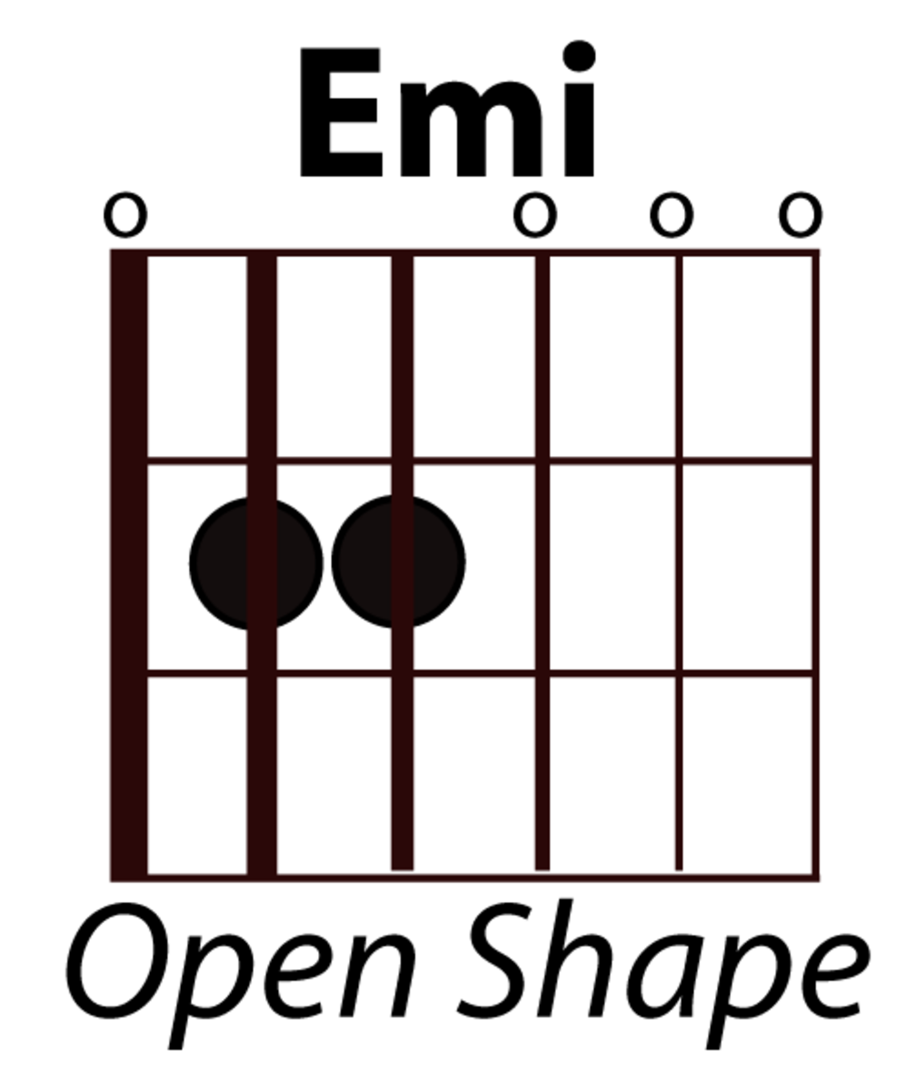 the caged system for guitar pdf