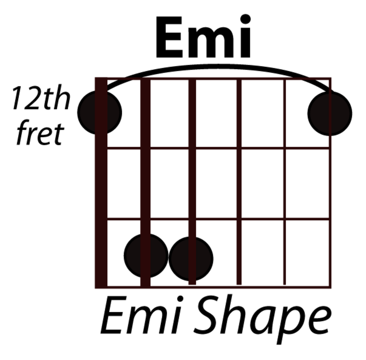 the-caged-chord-system-on-guitar-is-simple