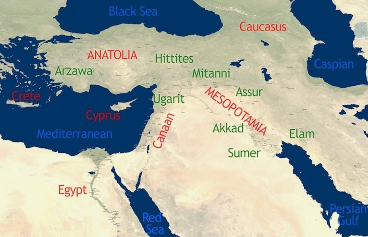 The Strategic Balance of Middle East