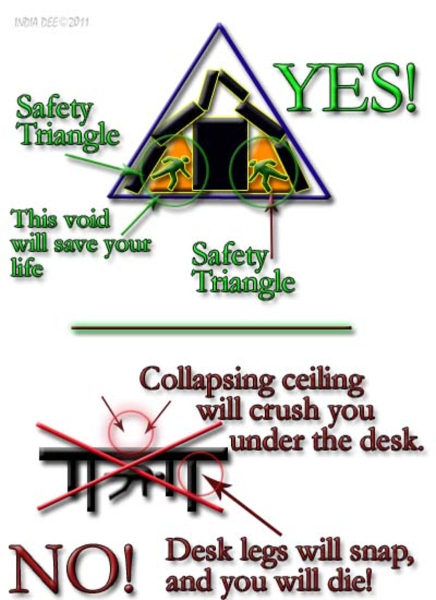 Finding the Safety Void Triangle during an earthquake will save your life. Never get under a desk!