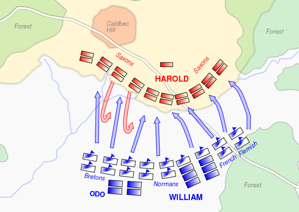 At the end of the day, as dusk falls, the Normans have reached level ground on Caldbec Hill