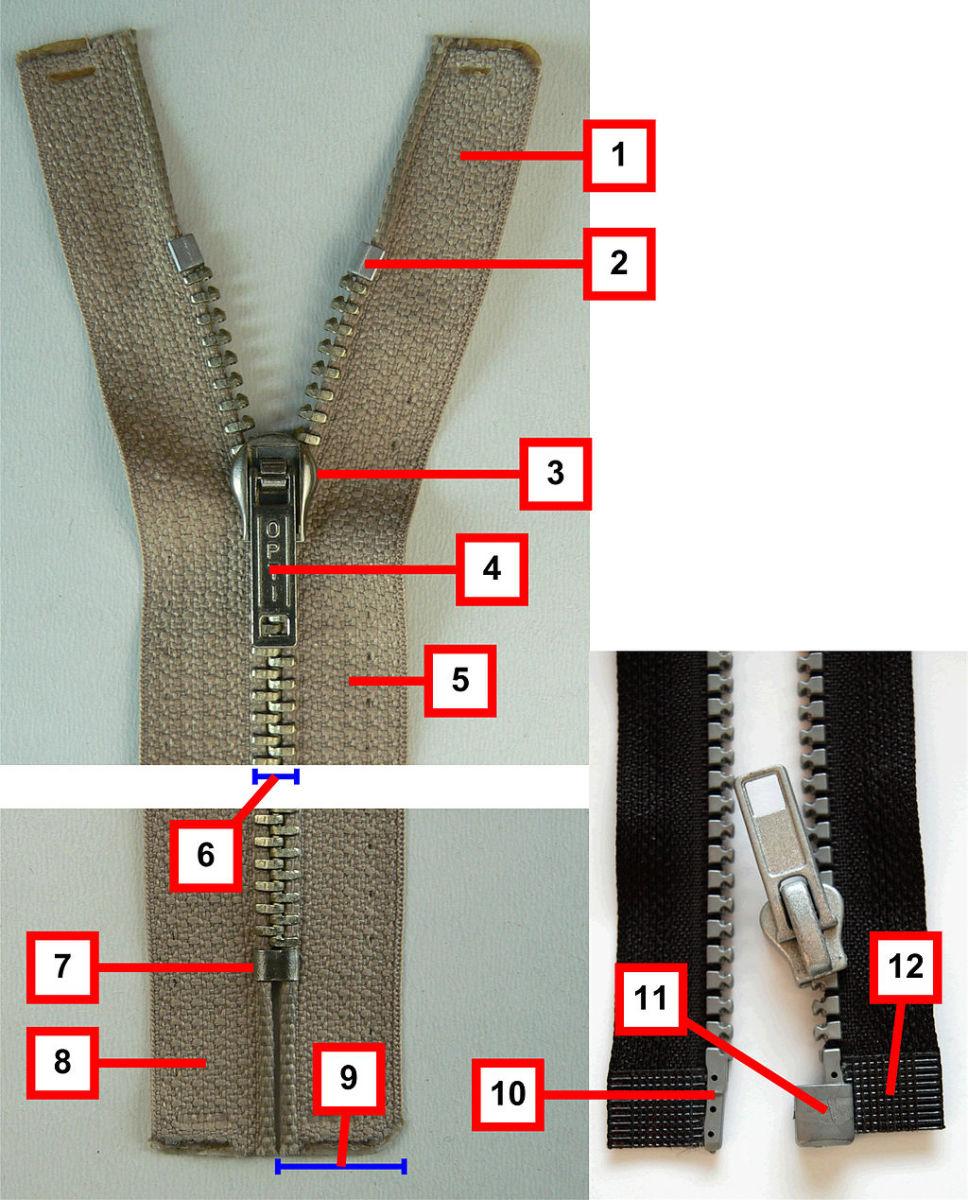 Parts of a zip.