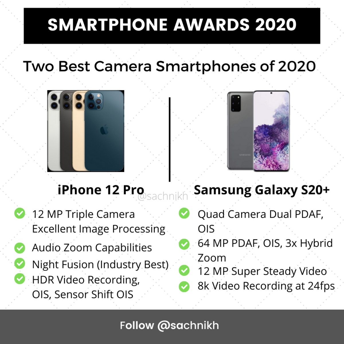 iPhone 12 Pro and Samsung Galaxy S20+