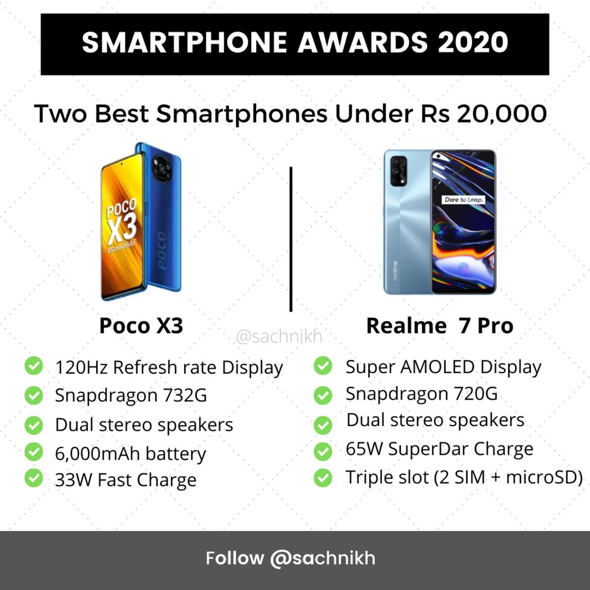Realme 7 Pro and Poco X3