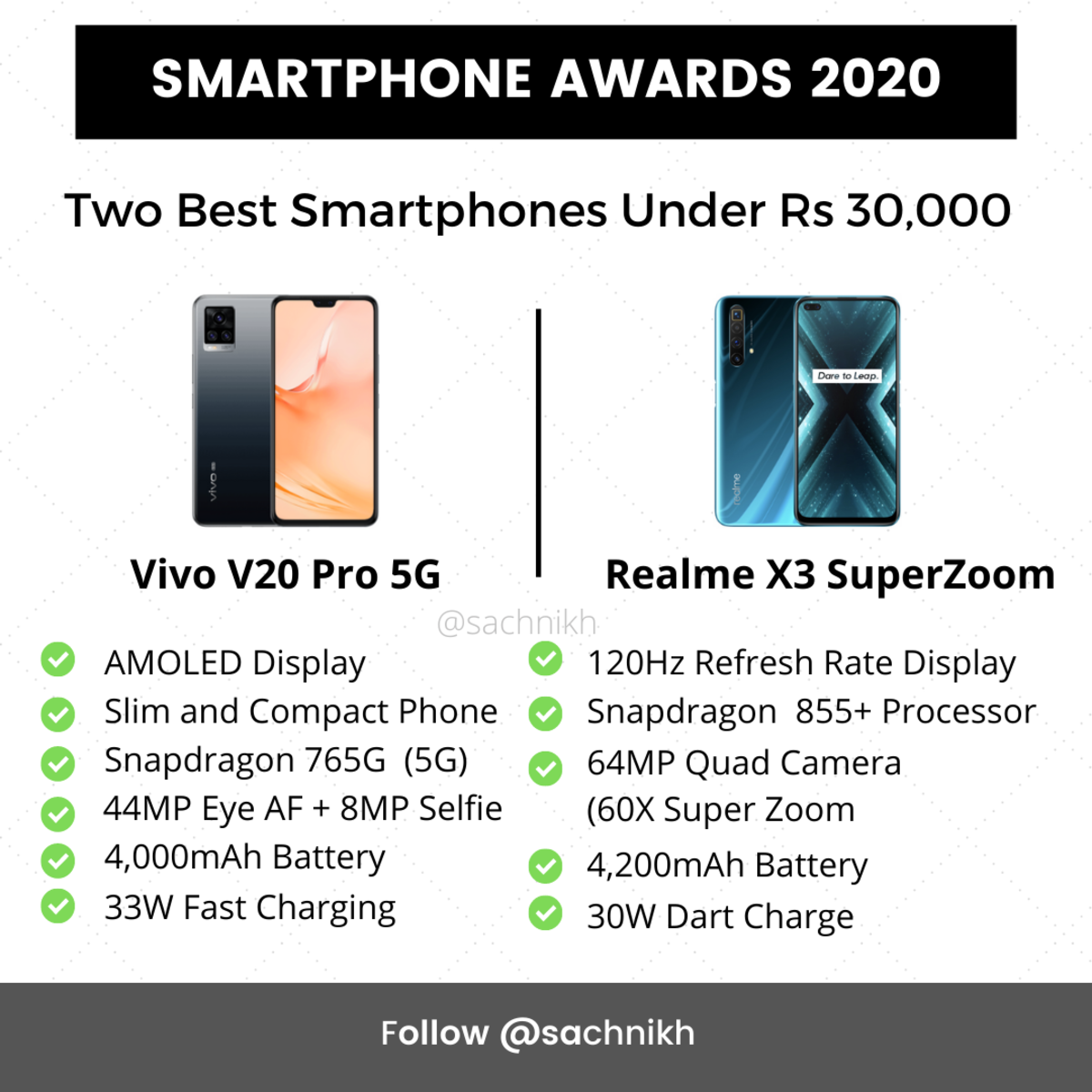 Vivo V20 Pro 5G and Realme X3 SuperZoom