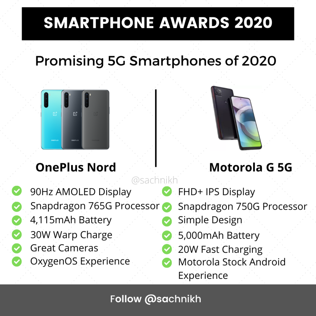 OnePlus Nord and Motorola Moto G 5G