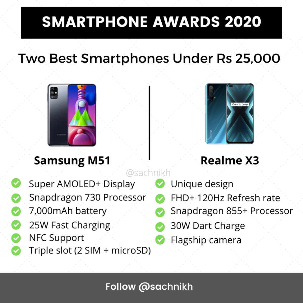 Samsung M51 and Realme X3