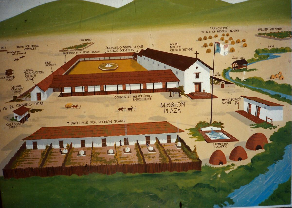 My photo of an illustration of the original site of Mission San Francisco Solano