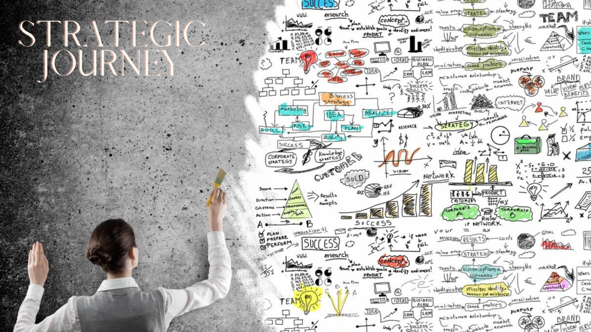 Mapping your strategic journey