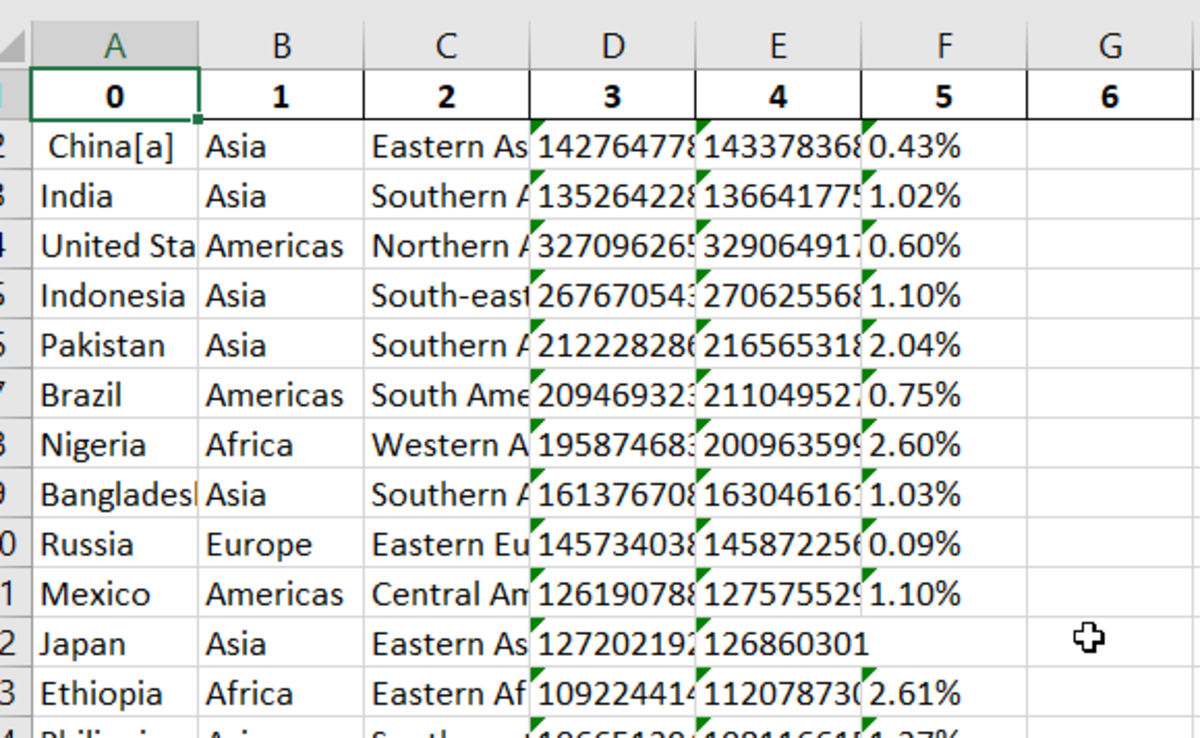 Sample Excel output
