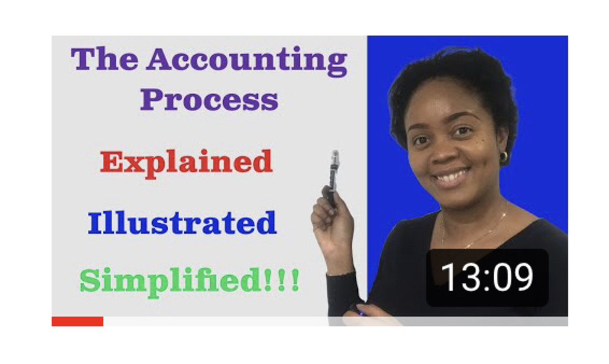 The Accounting Cycle / The Accounting Process Explained
