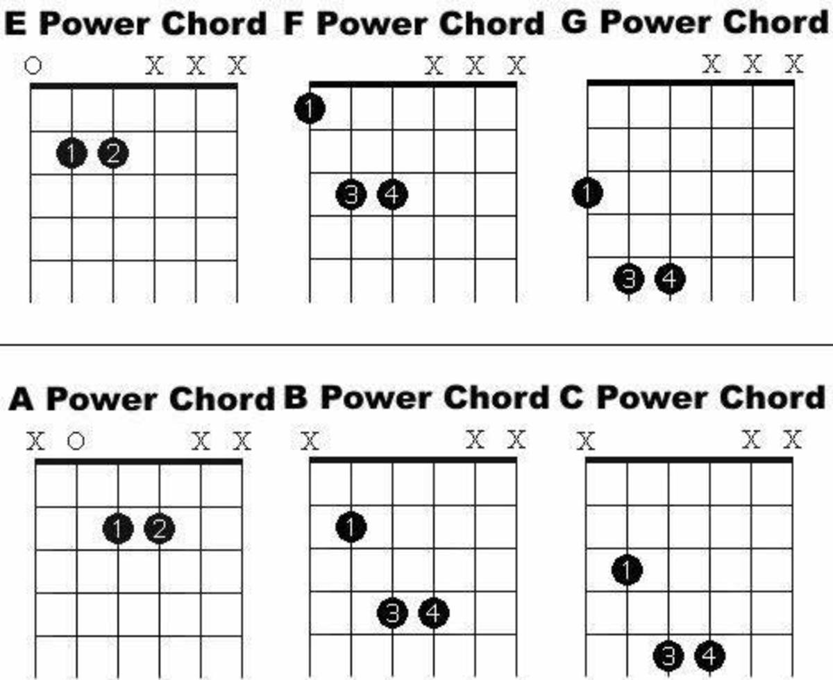 The How To Beginners Guide To Playing Guitar Hubpages