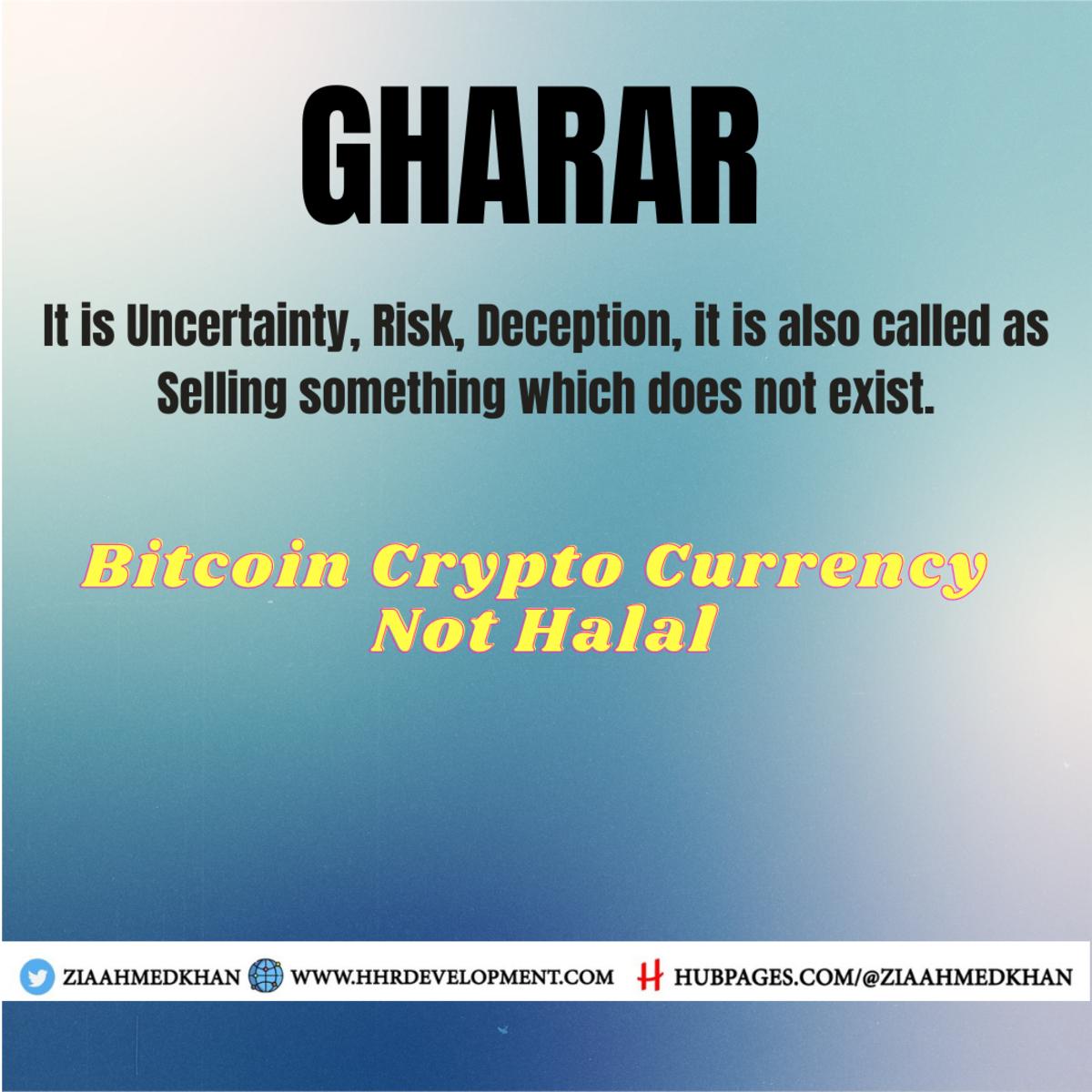 Gharar in Trading
