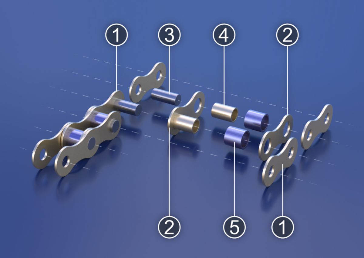 Parts of a bicycle chain. (1) Outer plate; (2) Inner plate; (3) Pin; (4) Bushing; (5) Roller.