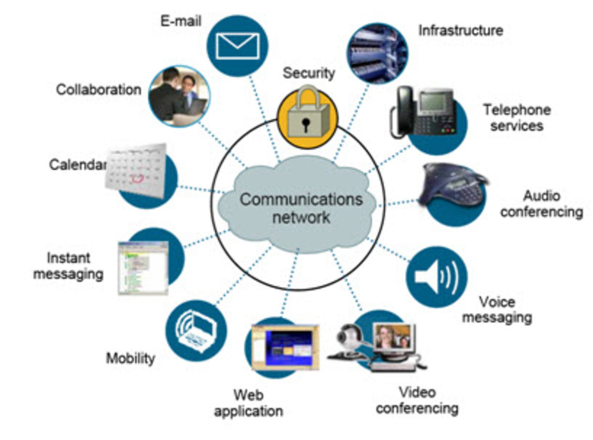 basic-questions-and-answers-plus-mcqs-on-information-and-communication-technology