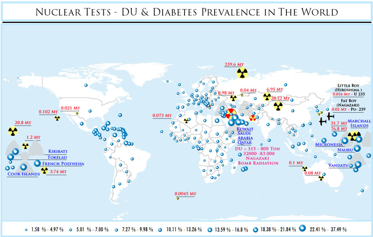 Following the same model of Dr.John Snow for cholera and water pumps. Diabetes prevalence is the highest in the countries that are close to the Atmospheric nuclear tests and which are surrounded by the DU battle fields.