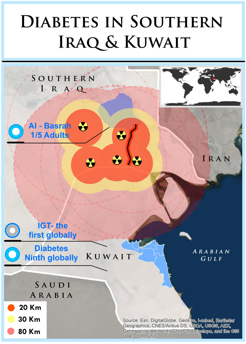 Kuwait is still under the threat of the contaminated sites in Southern Iraq.