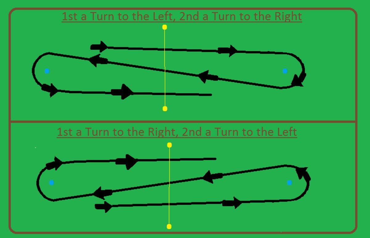 Figure 8 Stake