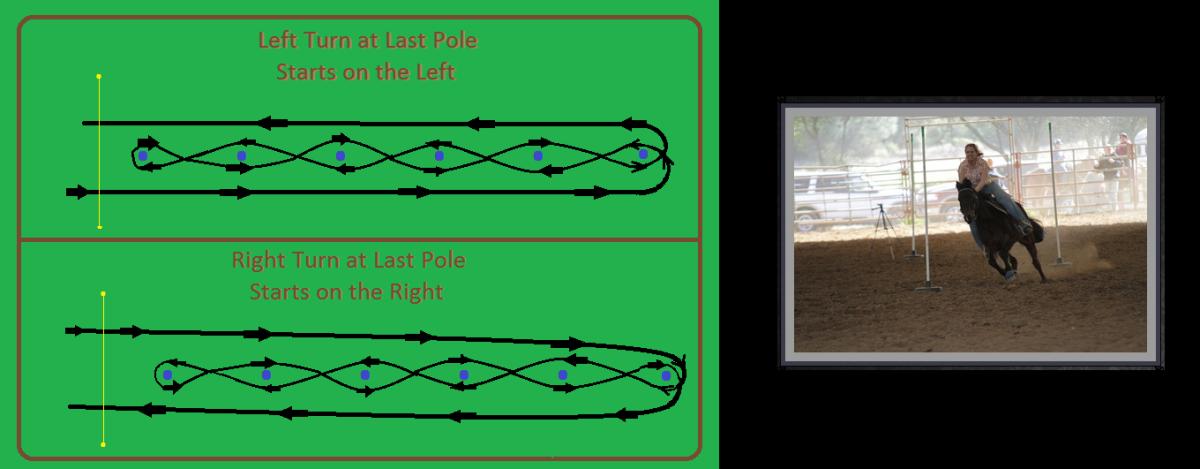 Pole Bending II